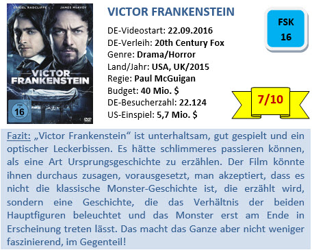 victor-frankenstein-bewertung