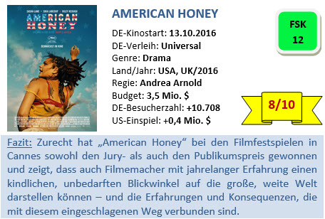 american-honey-bewertung