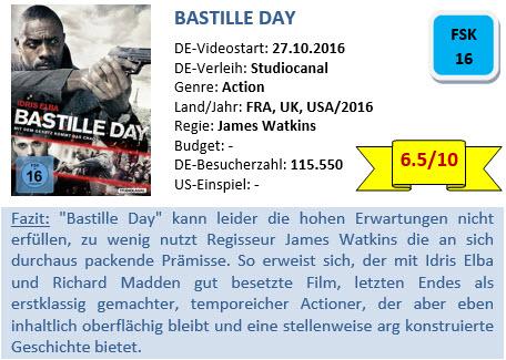 bastille-day-bewertung