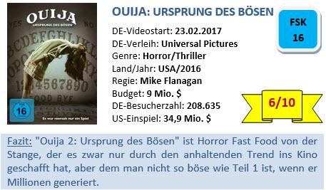 Ouija 2 - Bewertung