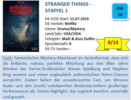 stranger-things-s1-bewertung