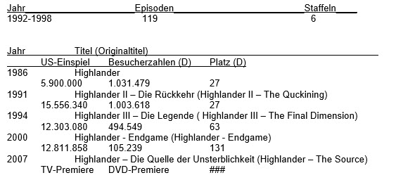 franchise-tabelle