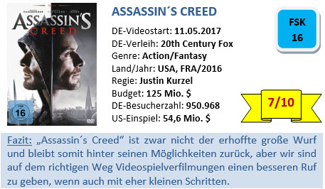 Assassins Creed - Bewertung