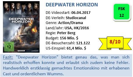 Deepwater Horizon - Bewertung