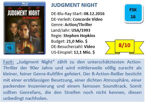 judgment-night-bewertung