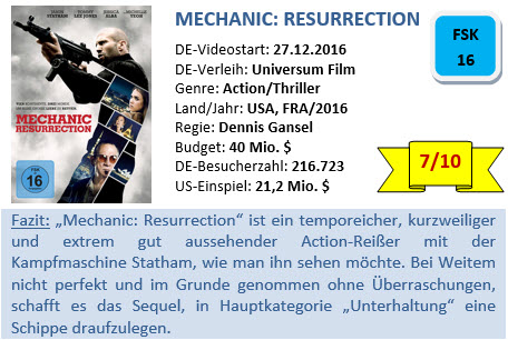mechanic-2-bewertung