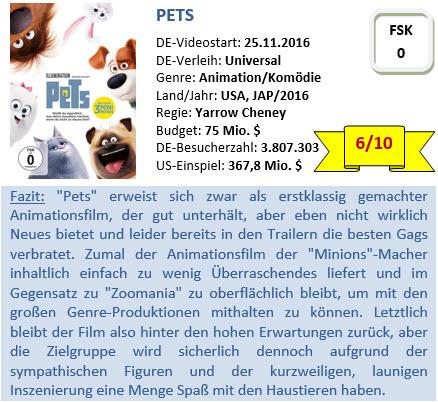 pets-bewertung