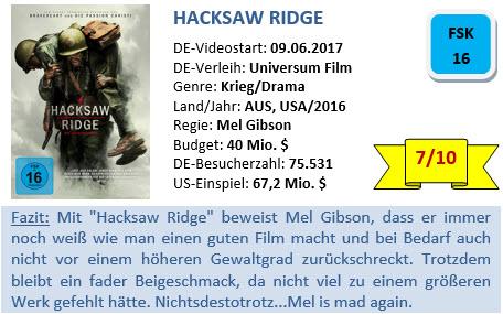 Hacksaw Ridge - Bewertung