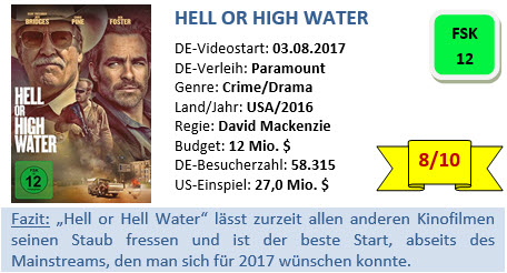Hell or High Water - Bewertung