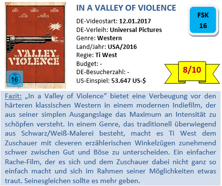 In a Valley of Violence - Bewertung