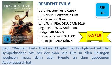 Resident Evil 6 - Bewertung