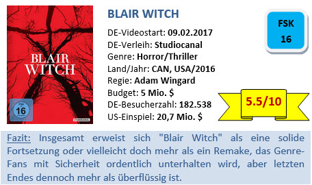 Blair Witch - Bewertung