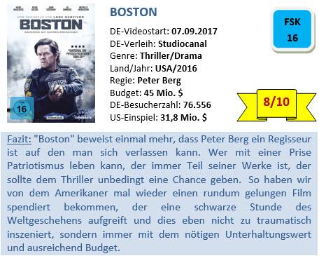 Boston - Bewertung