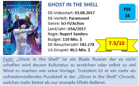 Ghost in the Shell - Bewertung
