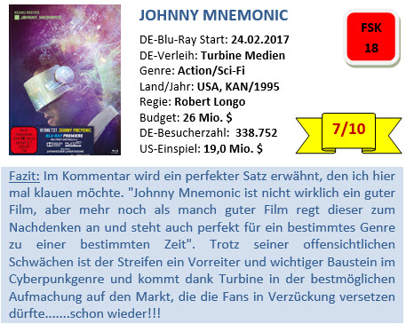 Johnny Mnemonic - Bewertung