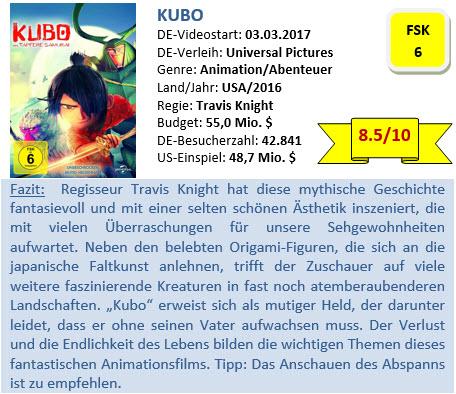 Kubo - Bewertung