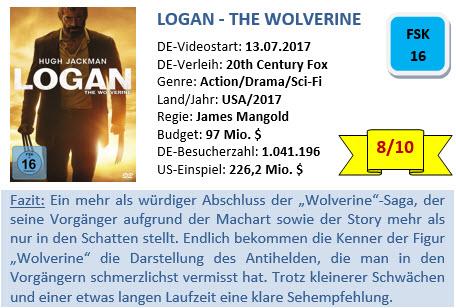 Logan - Bewertung