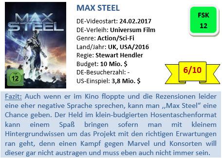 Max Steel - Bewertung