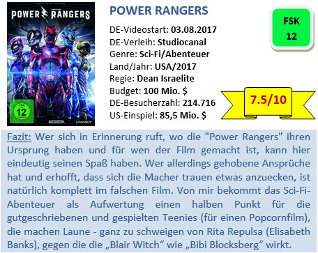 Power Rangers - Bewertung