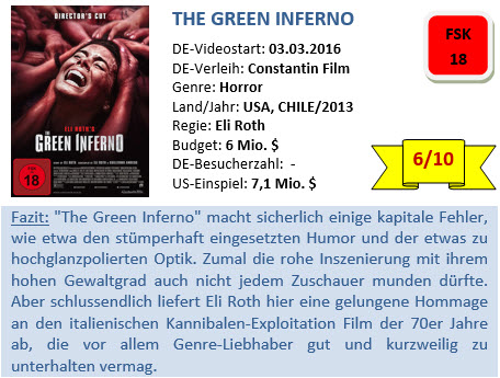 The Green Inferno - Bewertung