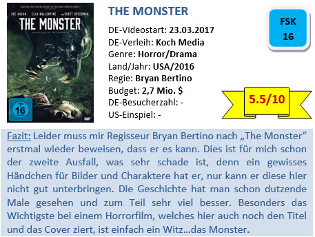 The Monster - Bewertung