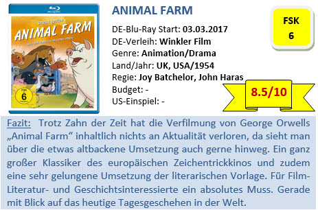 Animal Farm - Bewertung
