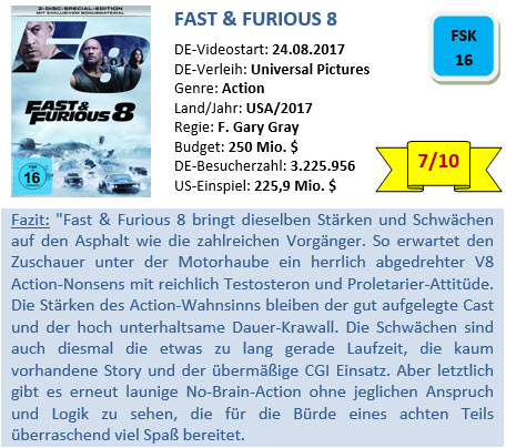 Fast and Furious 8 - Bewertung