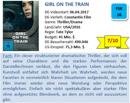 Girl on the Train - Bewertung