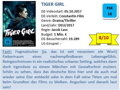 Tiger Girl - Bewertung