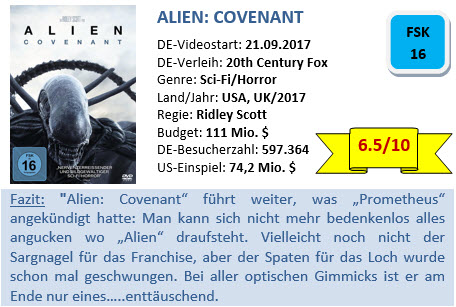 Alien Covenant - Bewertung