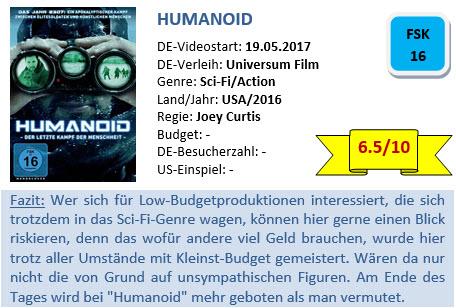 Humanoid - Bewertung