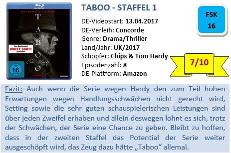 Taboo - S1 - Bewertung