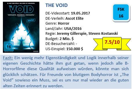 The Void - Bewertung
