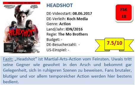 Headshot - Bewertung