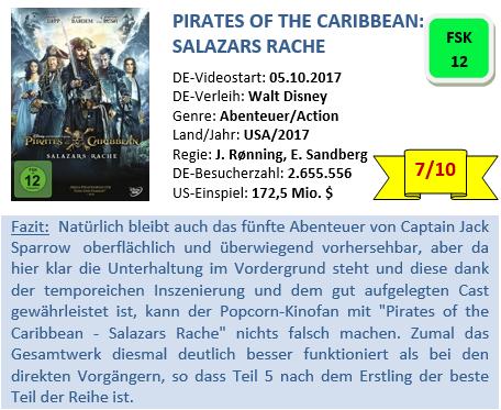 Pirates of the Caribbean 5 - Kritik