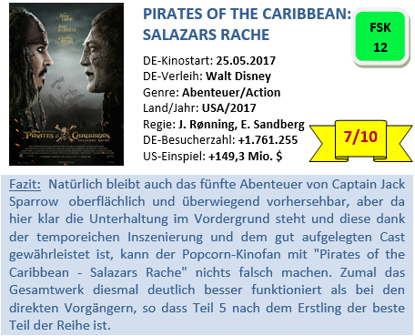 Pirates of the Caribbean 5 - Kritik