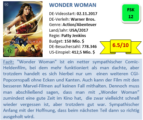 Wonder Woman - Bewertung