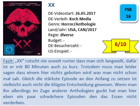 XX - Bewertung