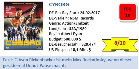 Cyborg - Bewertung