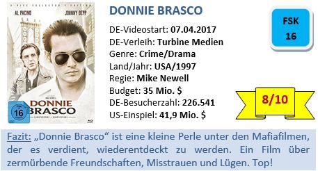 Donnie Brasco - Bewertung