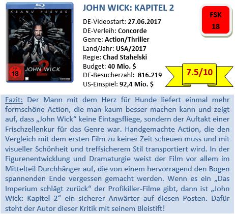 John Wick 2 - Bewertung