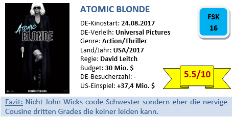 Atomic Blonde - Bewertung