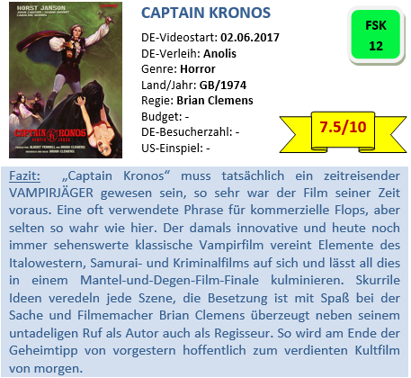 Captain Kronos - Bewertung
