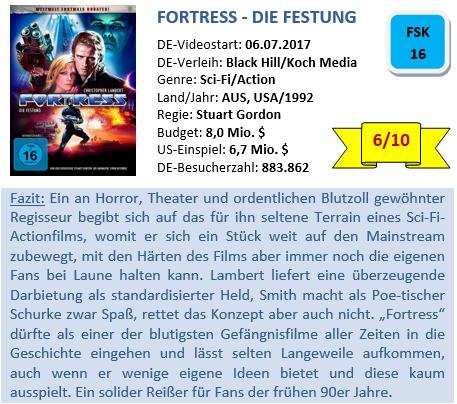 Fortress - Bewertung