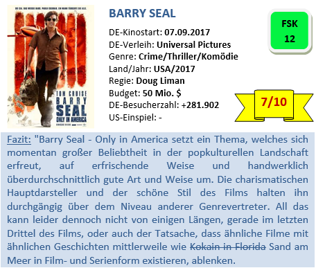 Barry Seal - Bewertung
