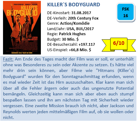 Killers Bodyguard - Bewertung