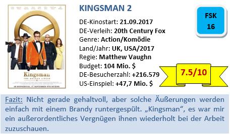 Kingsman 2 - Bewertung