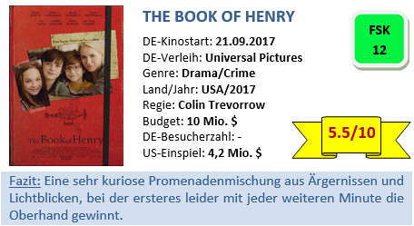 The Book of Henry - Bewertung