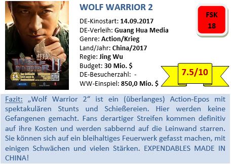 Wolf Warrior 2 - Bewertung
