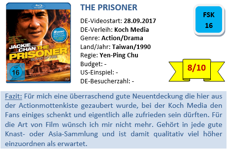 The Prisoner - Bewertung